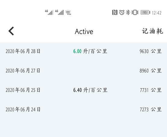 福克斯Active2020款3万公里体验4874 作者:落下 帖子ID:3454